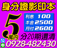【各行各業 身分證影印本借款】利息100起 分20期可還清 | 5萬內 月付2600起【速交貸】
