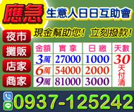 【生意人應急 日日互助會】現金幫助您 | 3-9萬 30天可付清 夜市攤販店家商家【速交貸】